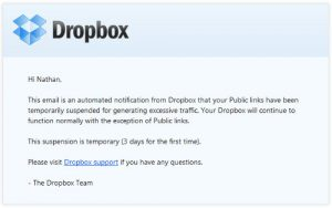 Dropbox Sucks