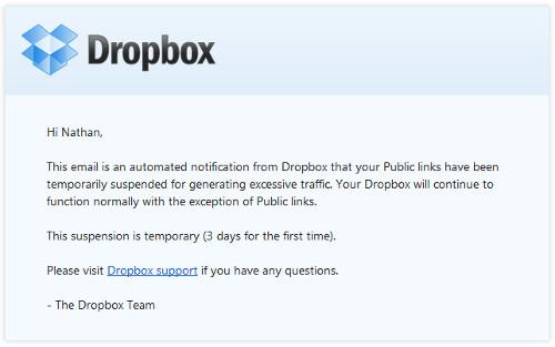 Dropbox Sucks