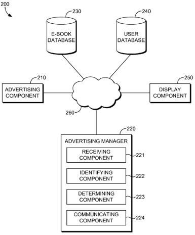 Microsoft Contextual eBook Ads
