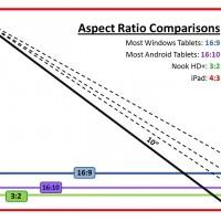 Tablet Aspect Ratios