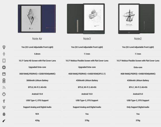 Onyx Note Comparison